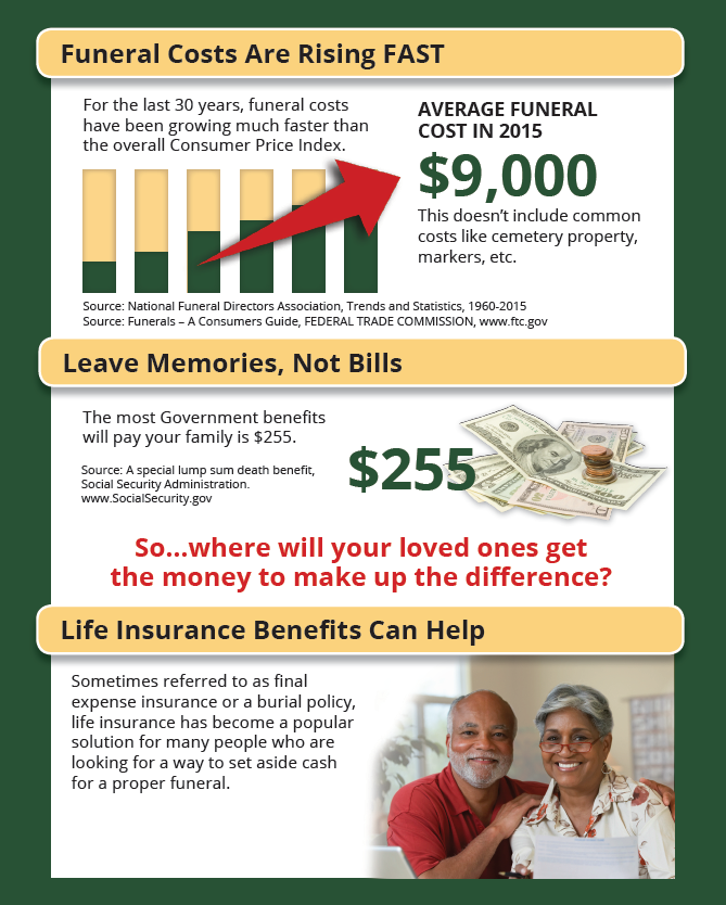 2020 Final Expense Life Insurance Guide Quotes Costs For