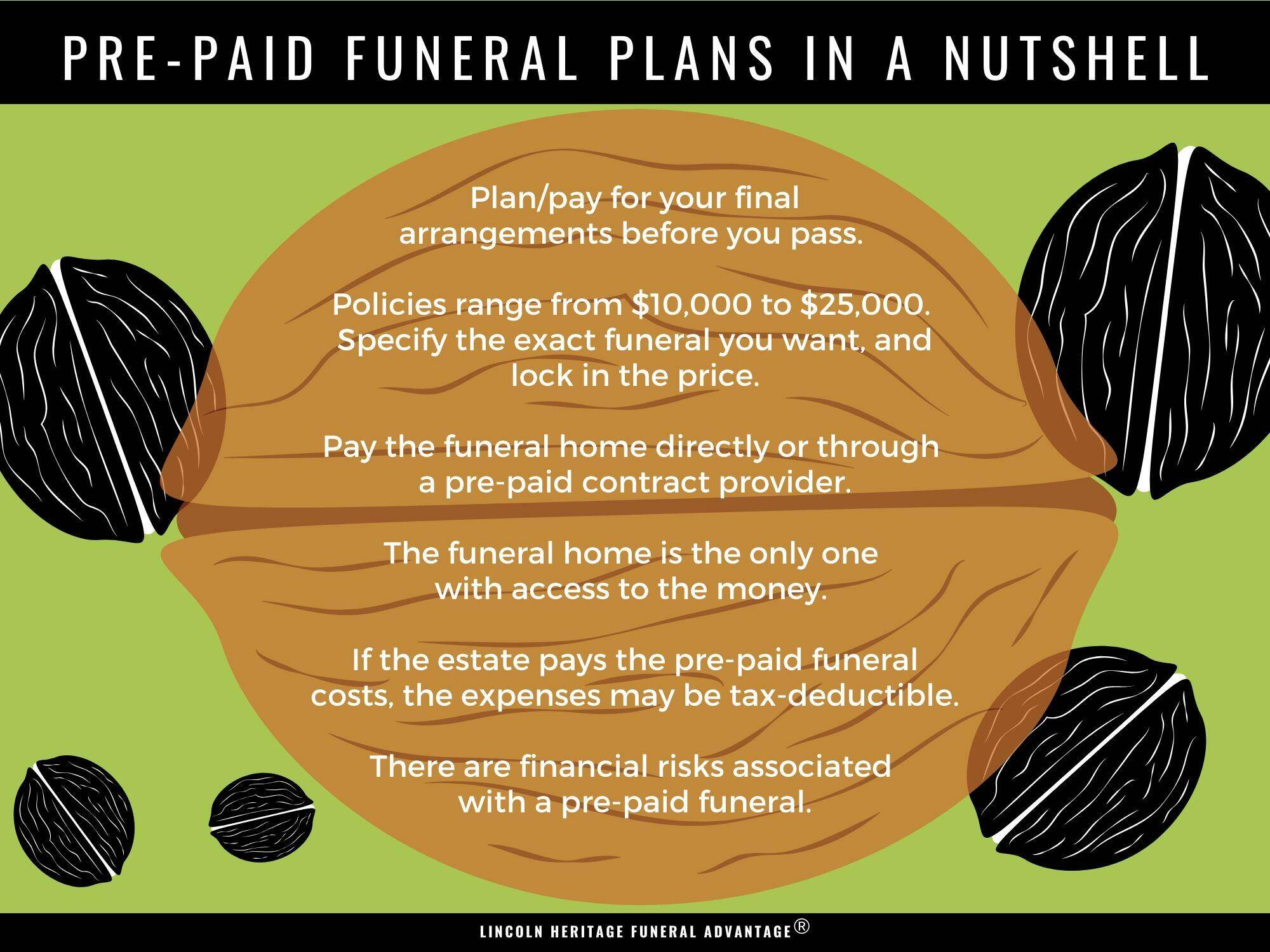 Prepaid Funeral Plans in a Nutshell