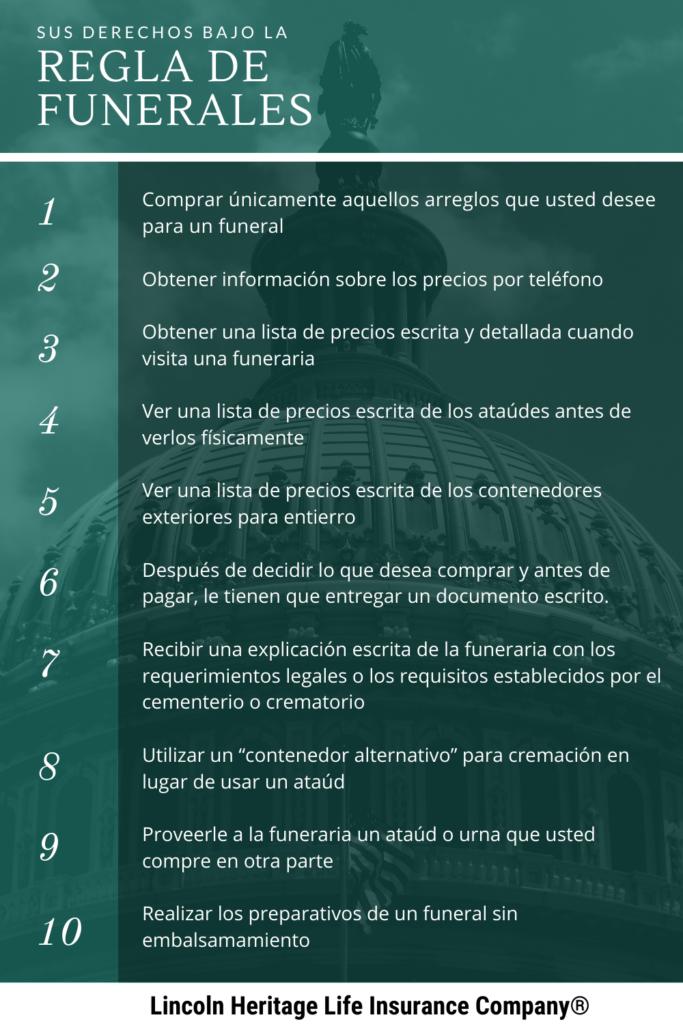Infografía de reglas funerarias